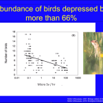 no. of birds vs. radiation field from Mousseau