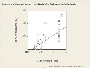 sperm abnormality vs. radiation field from Mousseau