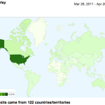 More than 22,000 visits from 120+ countries