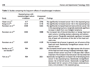 Calabrese EJ and Dhawan G - Historical use of x-rays: Treatment of inner ear infections and prevention of deafness