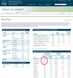 Snapshot of daily spot market energy prices - Jan 22m 2014