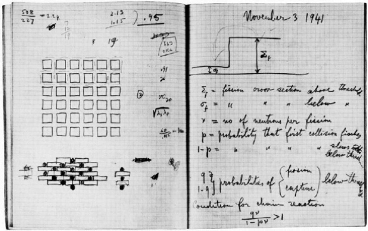 alvin weinberg s liquid fuel reactors atomic insights fermi s notebook