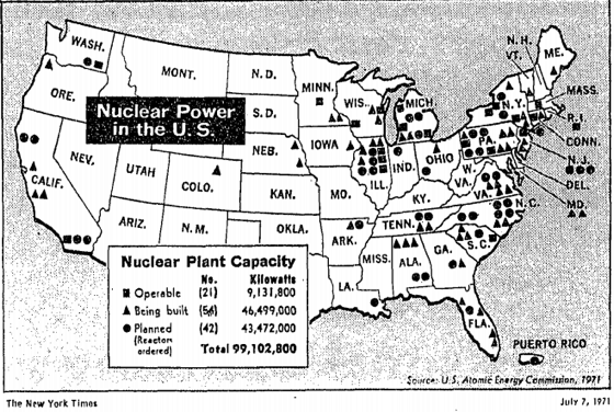 US nuclear plants operating and planned circa July 1971