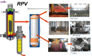 HTR-PM Reactor Vessel and Steam Generator  (via Next Big Future)